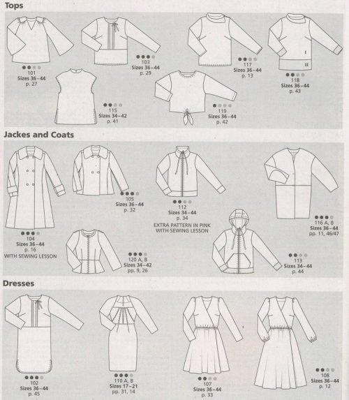 الگوهای مجله بوردا